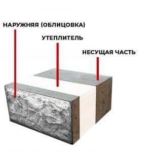 Конструкция теплоблока - с пояснениями