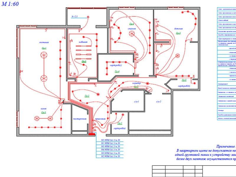 План монтажа электрики в доме